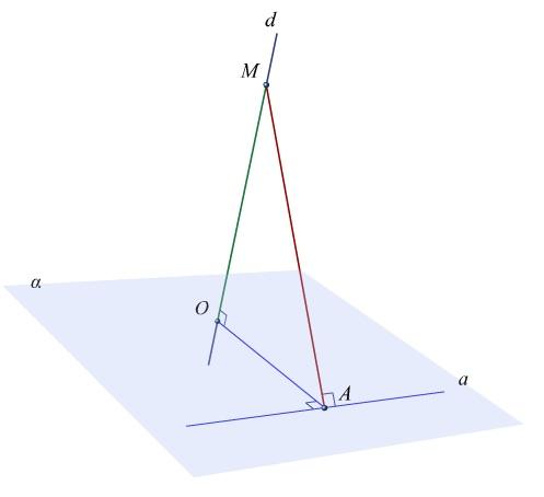 3 dikme teoremi