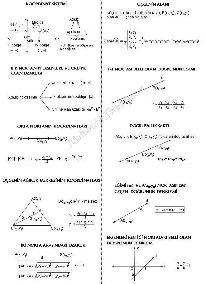 Analitik Geometri Formülleri