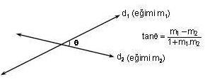 Kesişen İki Doğru Arasındaki Açı Formülü