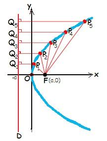 Parabol konu anlatımı video çözümlü soruları testi çöz izle indir