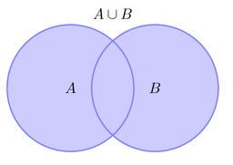 AUB, A birleşim B