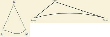eğri üçgen