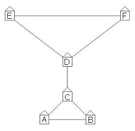 barlar şema