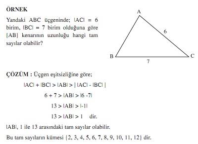 üçgen eşitsizliği